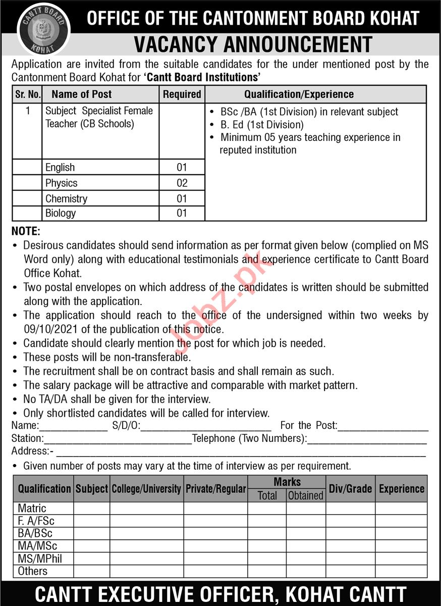 Cantt Public School & College Kohat Jobs 2021 for Teachers