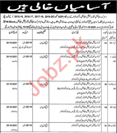 Special Education Department Gujranwala Jobs 2021 for Aya