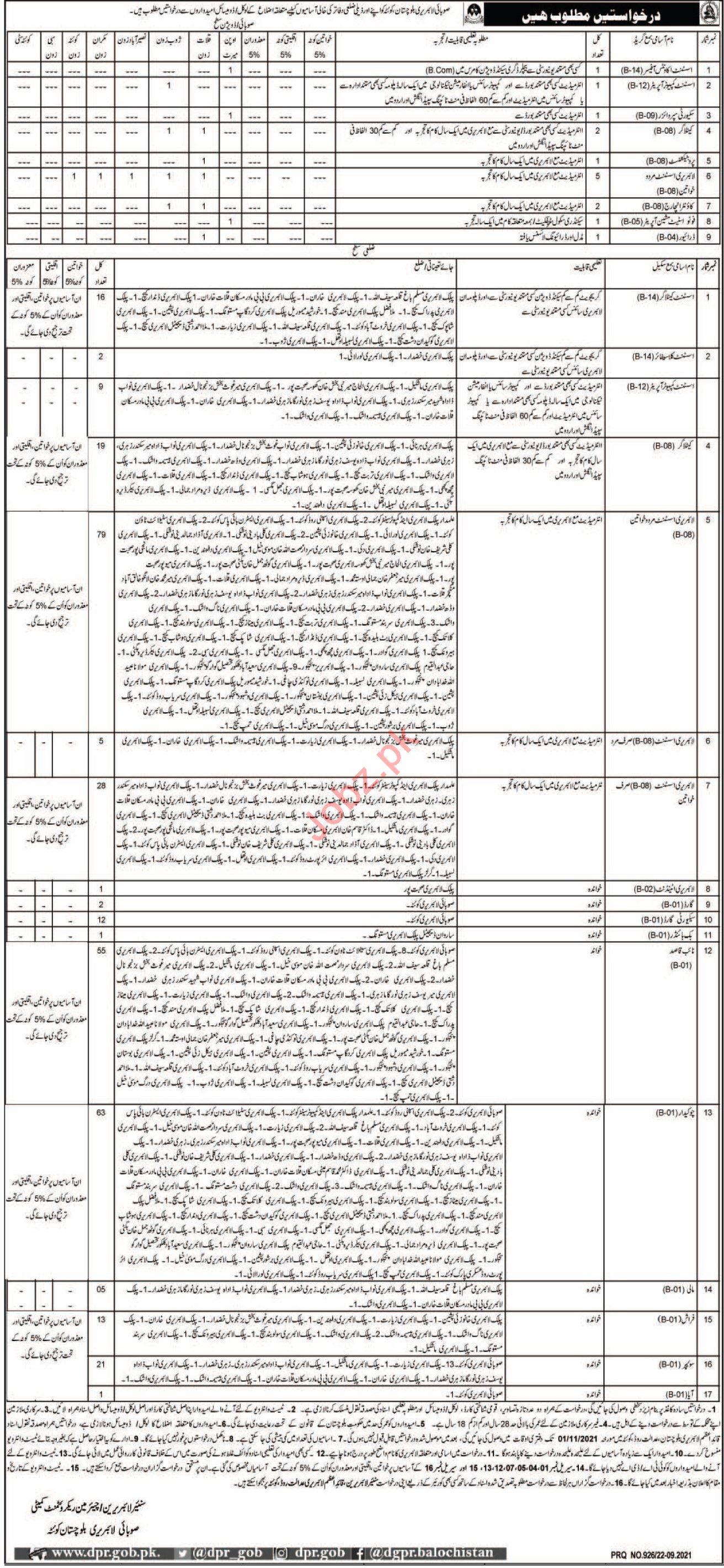 Provincial Library Balochistan Quetta Jobs 2021 Assistants