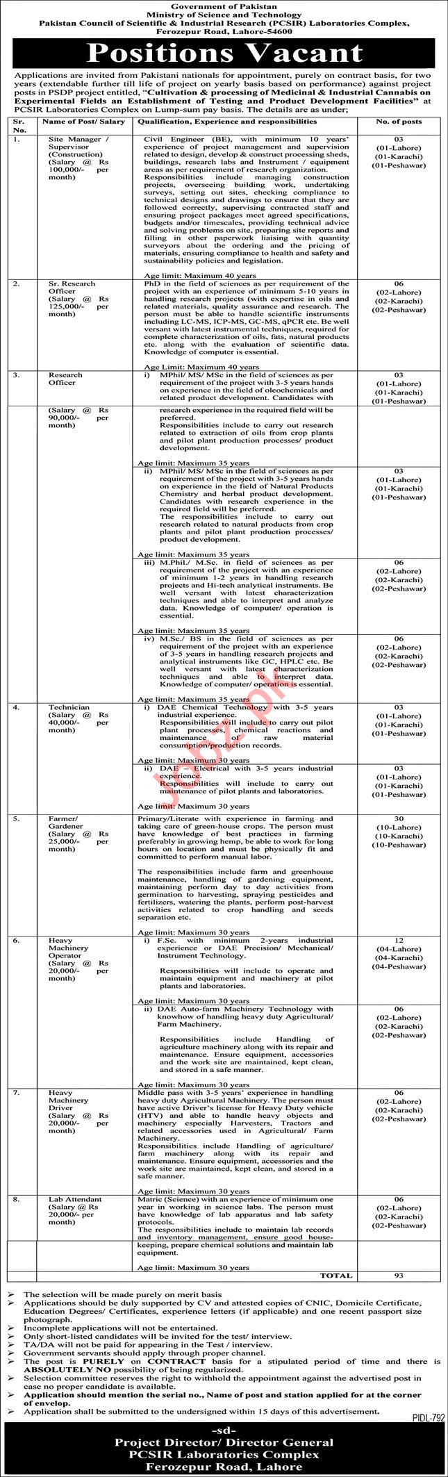 PCSIR Laboratories Complex Lahore Jobs 2021 for Managers
