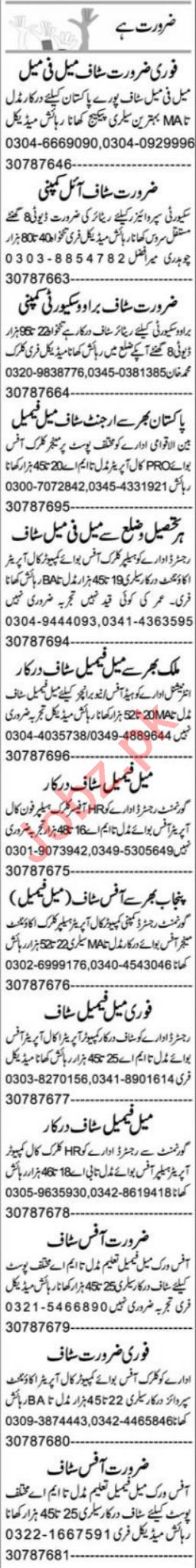 Accountant & Lady Office Assistant Jobs 2021 in Faisalabad