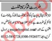 Sugar Specialist & Lady Doctor Jobs 2021 in Peshawar