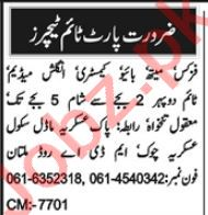 Teacher & Science Teacher Jobs 2021 in Multan