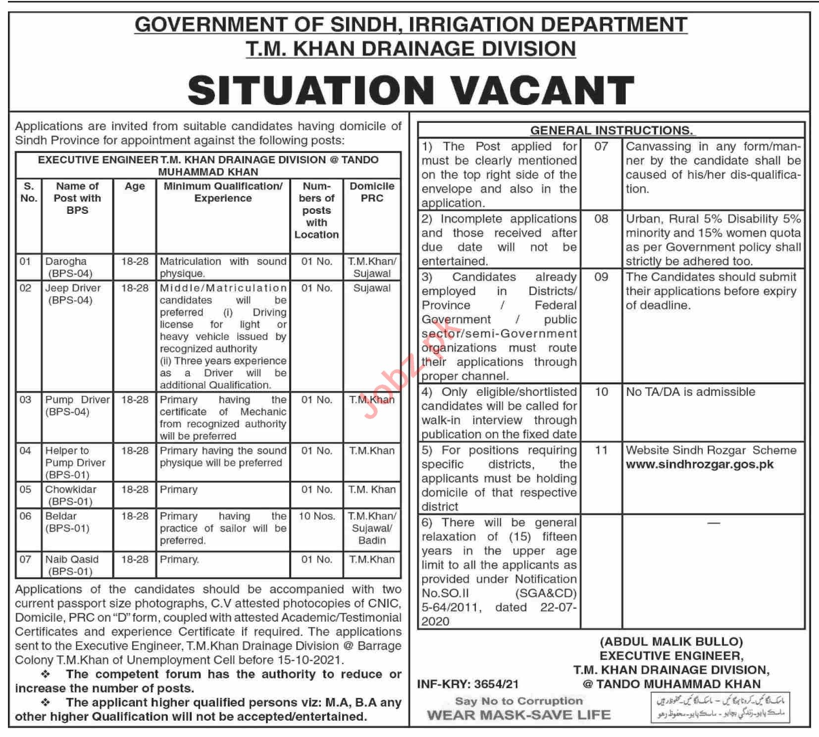 Irrigation Department Drainage Division TM Khan Jobs 2021