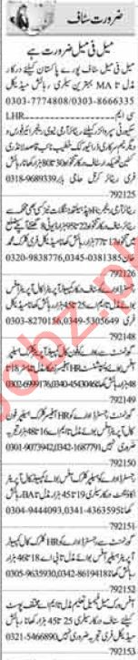Data Entry Operator & Telemarketer Jobs 2021 in Islamabad