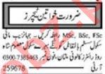 Female Teacher & Science Teacher Jobs 2021 in Multan