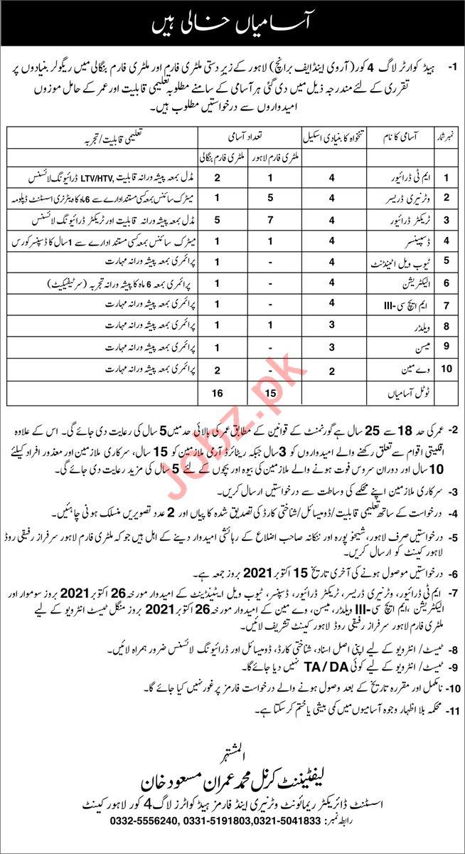 Headquarters Log 4 Core Lahore Jobs 2021