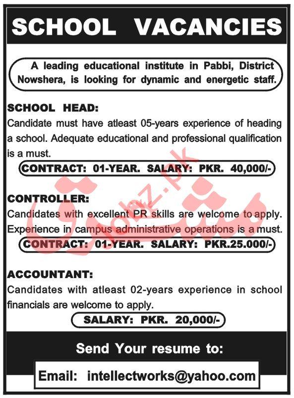 Educational Institution Jobs 2021 In Nowshera KPK