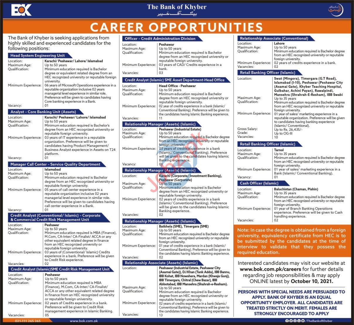 The Bank of Khyber BoK Management Jobs 2021