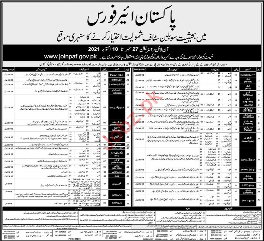 Join Pakistan Air Force as Civilian Officer