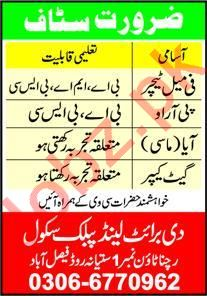The Bright Land Public School Jobs 2021 In Faisalabad
