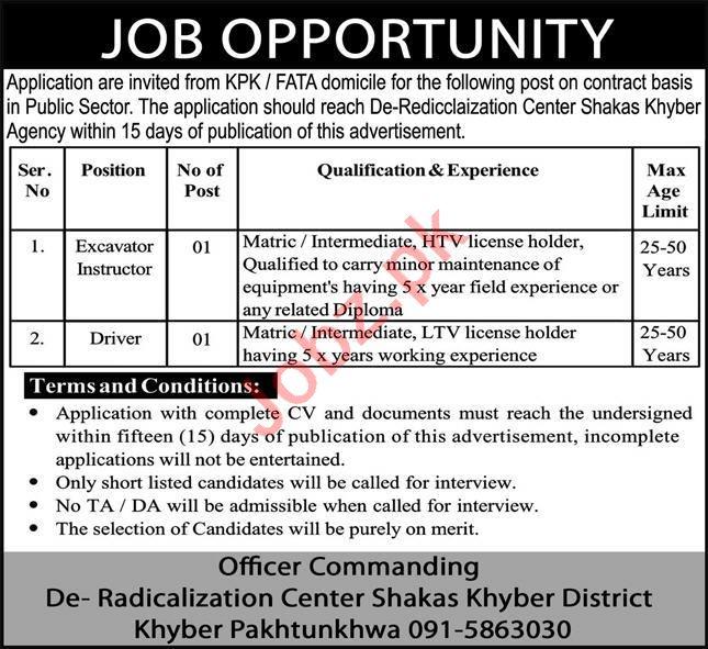 Public Sector Organization Jobs 2021 In Khyber KPK