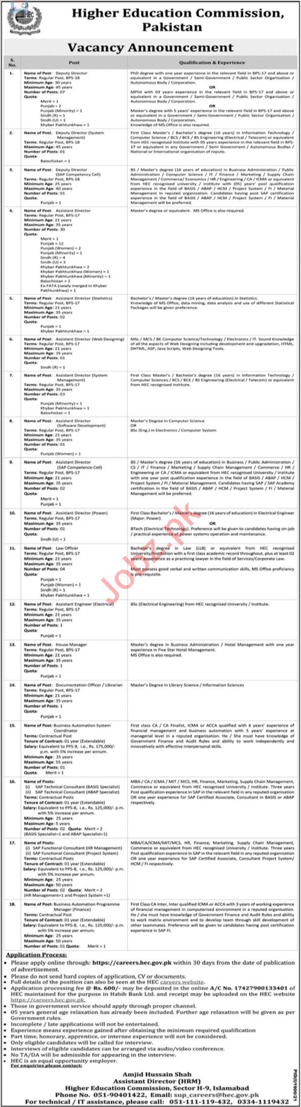 HEC Islamabad Jobs 2021