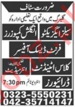 Private School Jobs in Lahore
