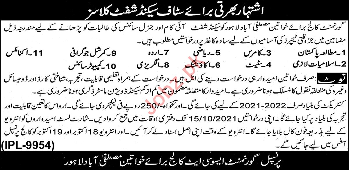 Govt Associate College for Women Mustafabad Lahore Jobs 2021
