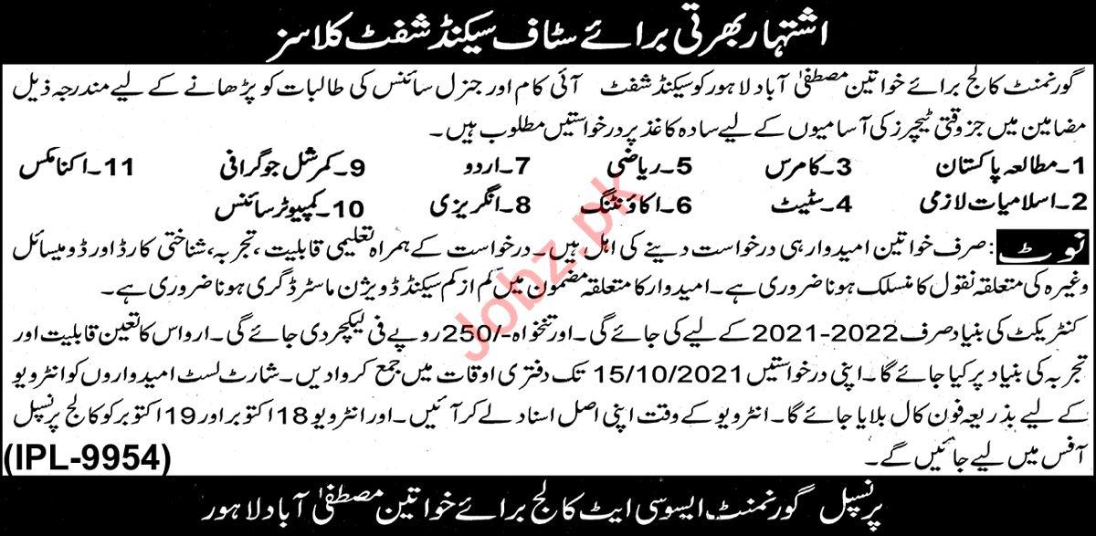 Govt Associate College Lahore Jobs 2021