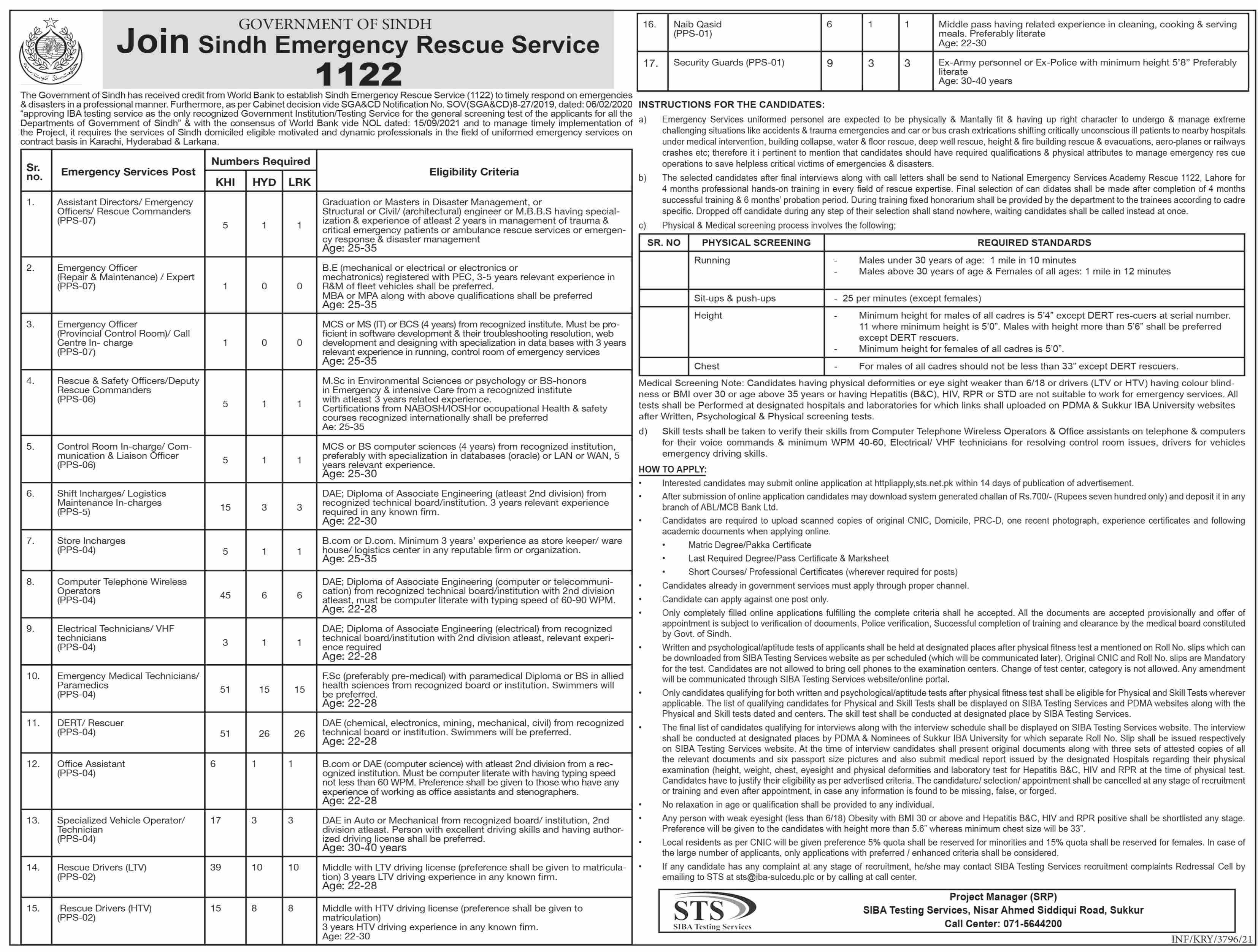 Sindh Emergency Rescue Service 1122 Jobs 2021
