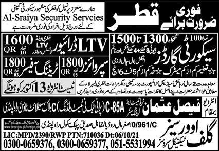 Security Guard & Training Officer Jobs Open in Qatar 2021