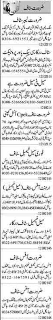 Lady Telephone Operator & QA Analyst Jobs 2021 in Lahore