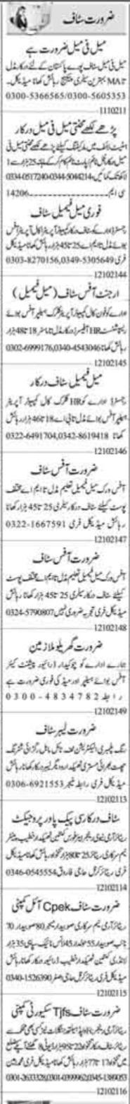 Data Entry Operator & Call Operator Jobs 2021 in Islamabad