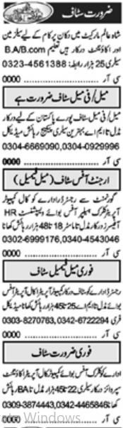 Finance Manager & Secretary Jobs 2021 in Lahore