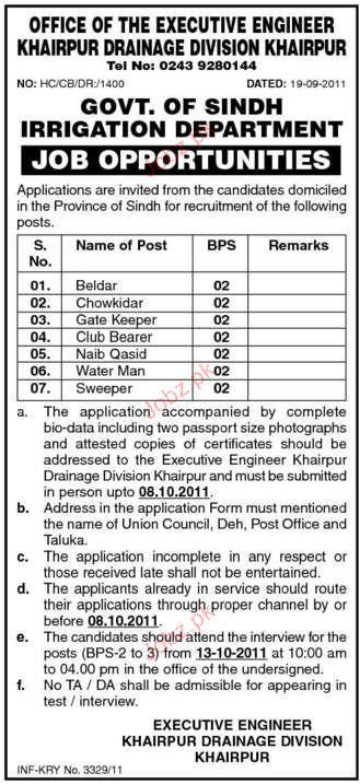 Beldar, Chawkidar, Gate Keeper, Club Bearer Required