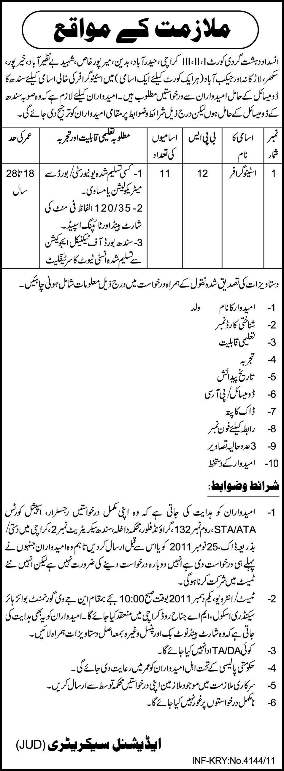 Anti terrorist Court jobs Sindh