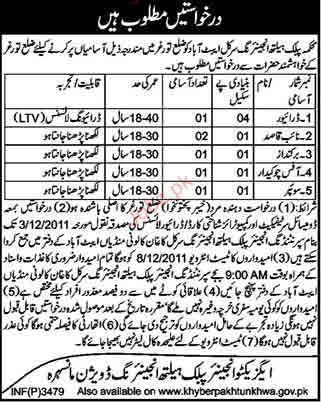 Driver, Niab Qasid, Chawkidar and Sweeper Required
