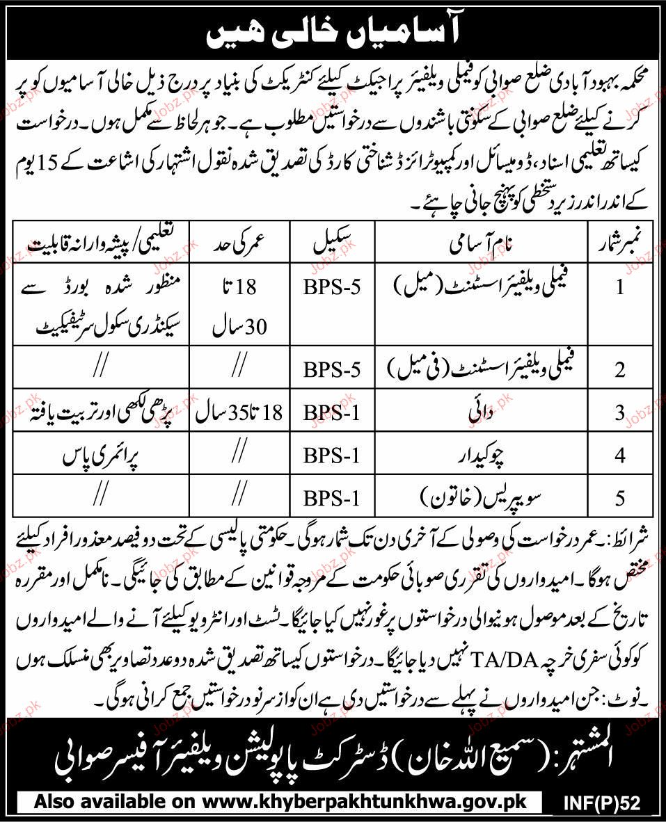 Female Welfare Assistant, Chawkidar, Sweeperess Required