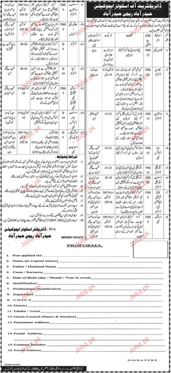 Teachers, Agriculture Assistant Job Opportunity