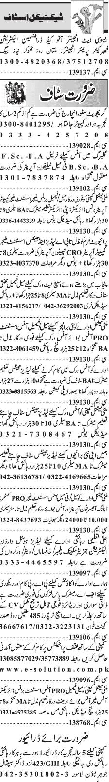 Telephone Operator, Business Manager Job Opportunity