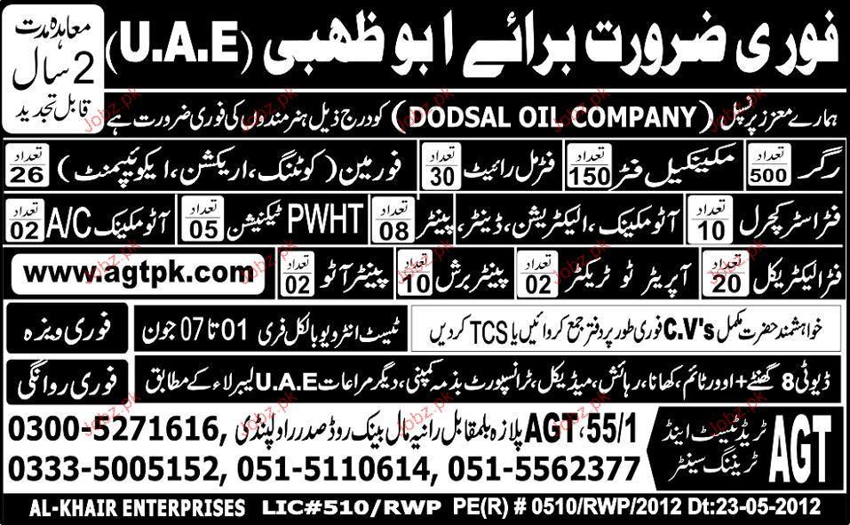 Riggers Foreman Pwht Technicians Job Opportunity 2020 Job Advertisement Pakistan