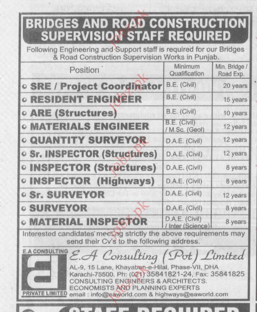 Construction Supervision Works in punjab
