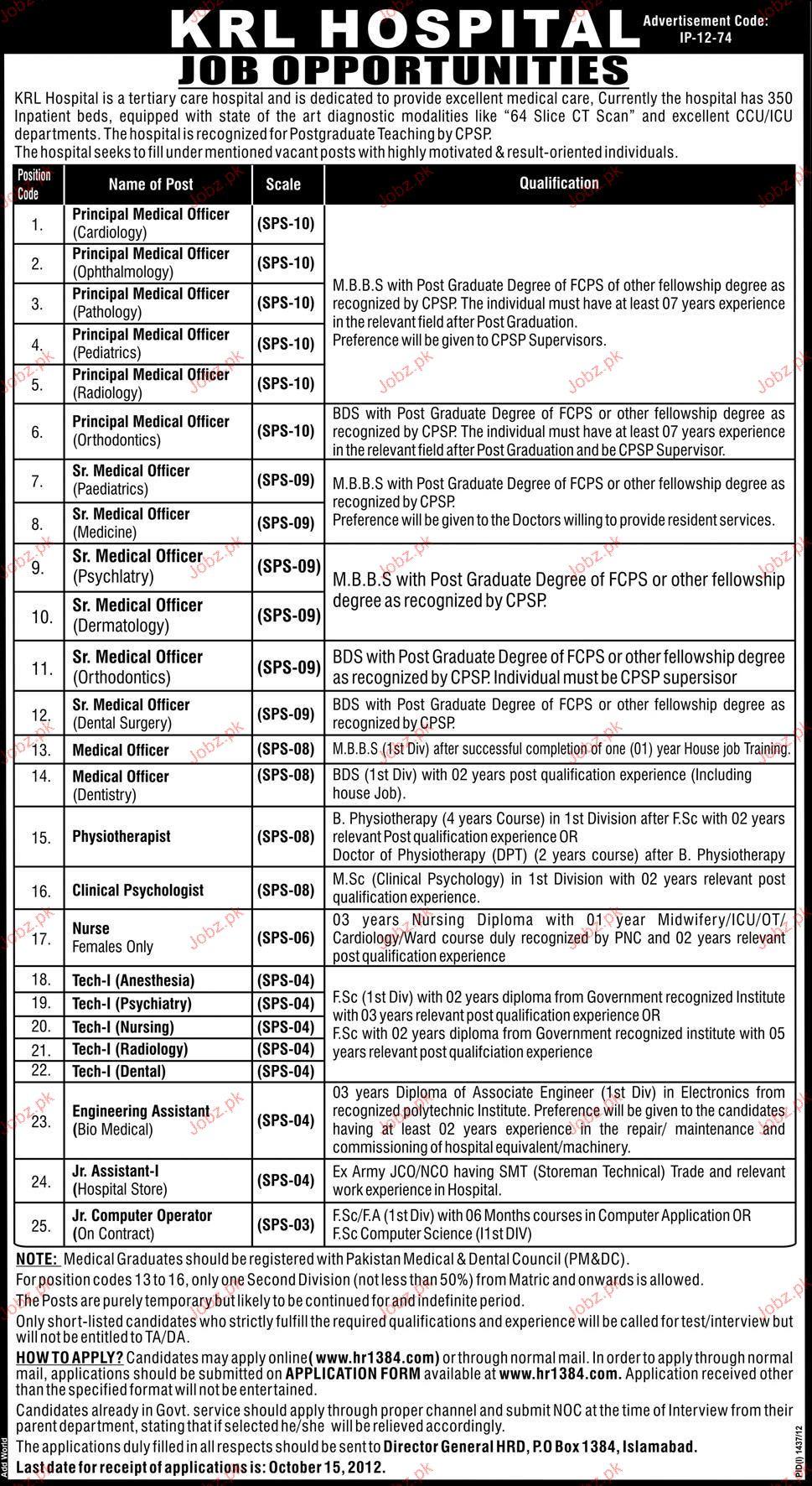 Principal Medical Officers, Senior Medical Officer Required