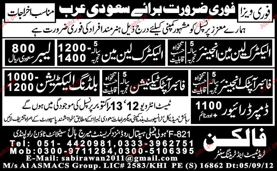 Electric Lan Man , Fiber Optics Engineer Job Opportunity