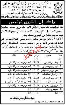 CT Technicians, ICT Technicians, CCU Technicians Required