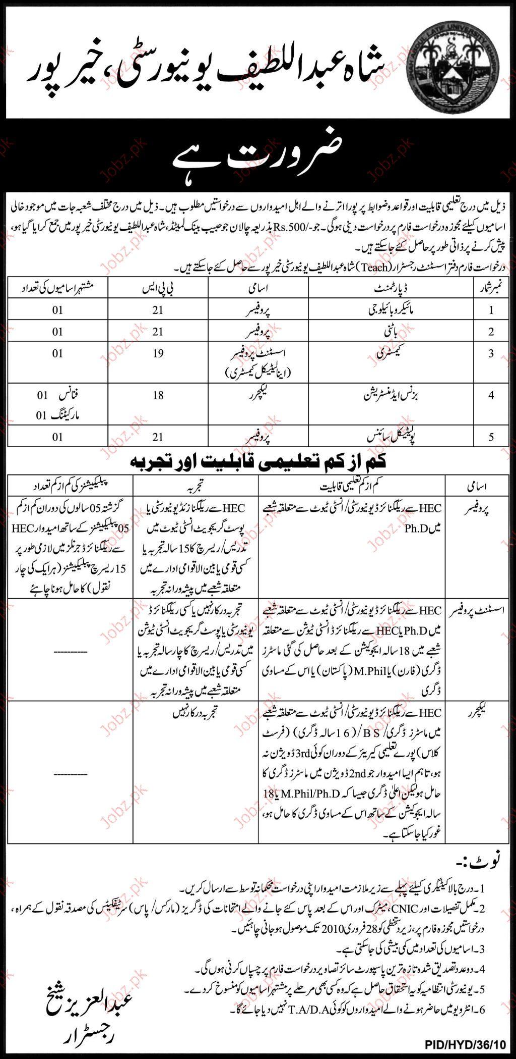 Shah Abdul Latif University Job Opportunities
