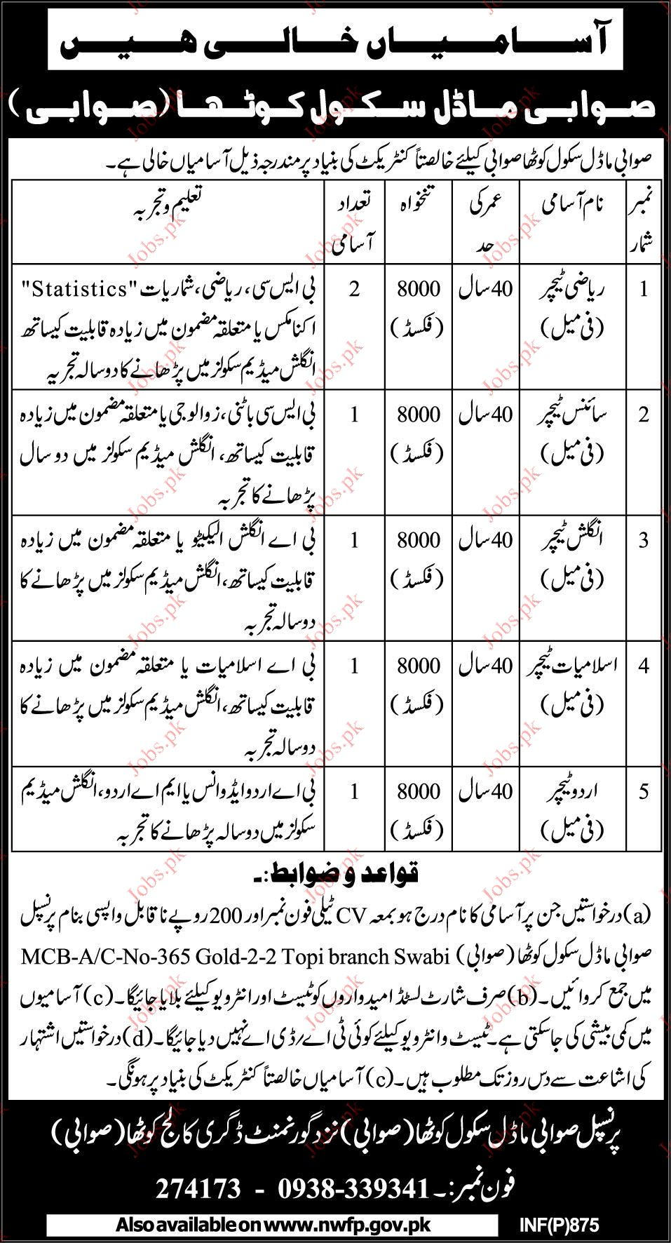 Sawabi Model School Kotha Job Opportunities