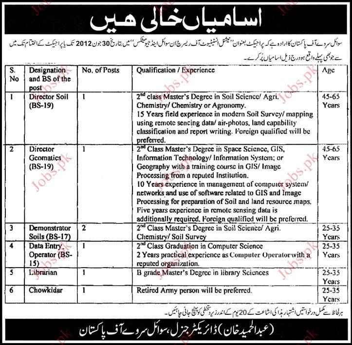 Soil Survey of Pakistan Job Opportunities