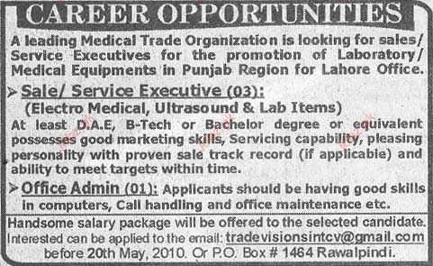 Sales and Marketing Staff  Required
