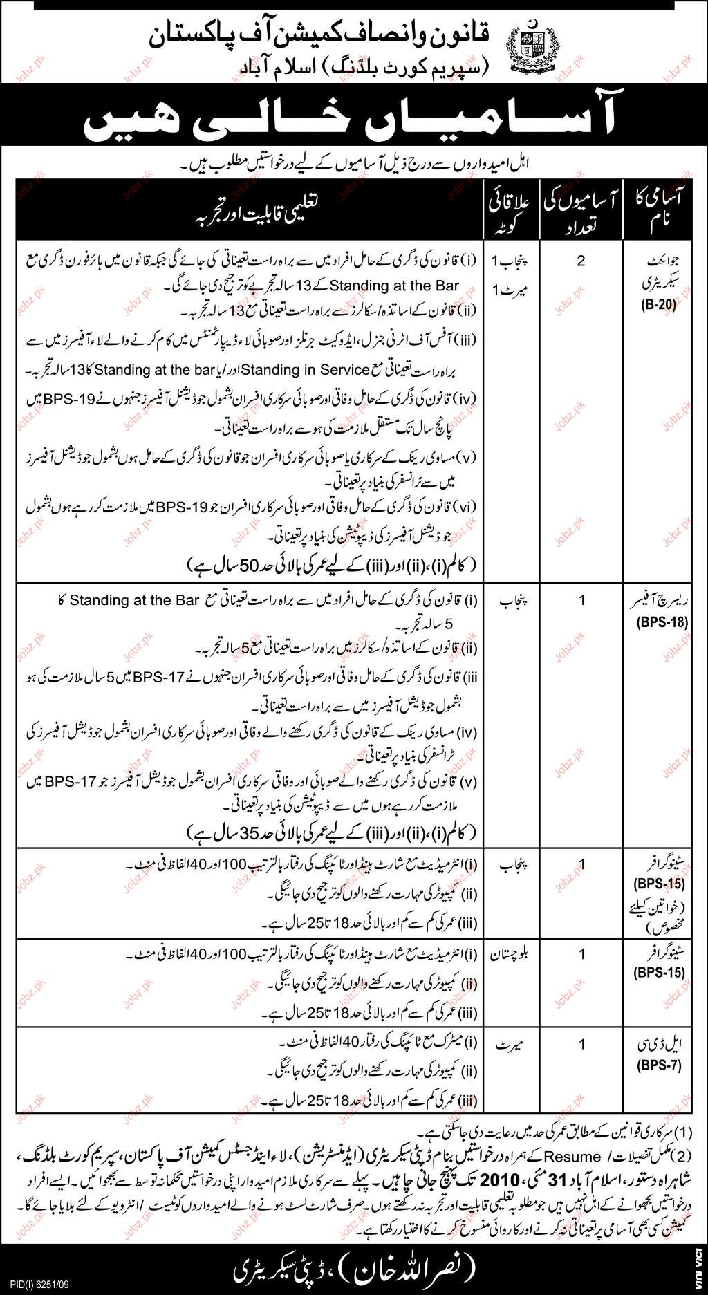 Office Staff Required in Supreme Court of Pakistan