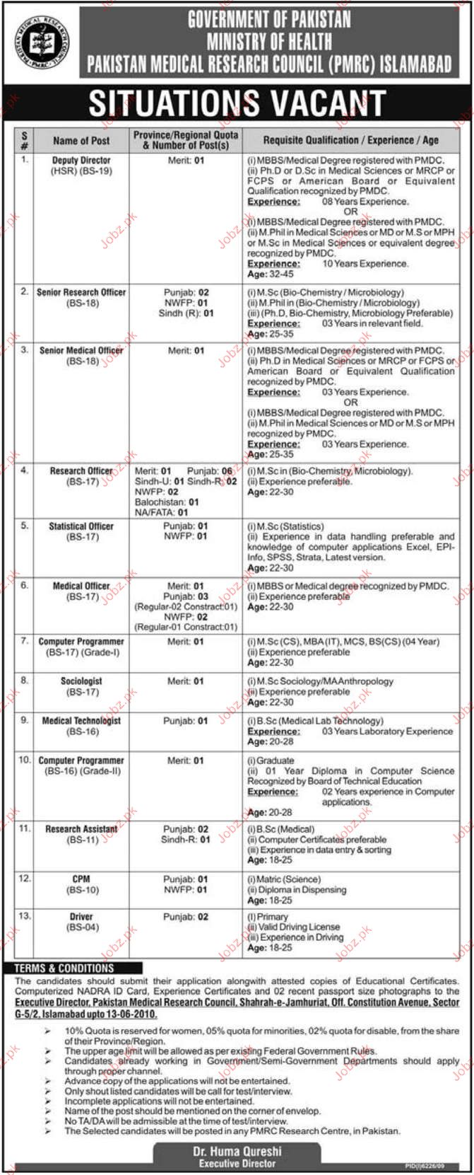 Medical Staff Required in Ministry of Health
