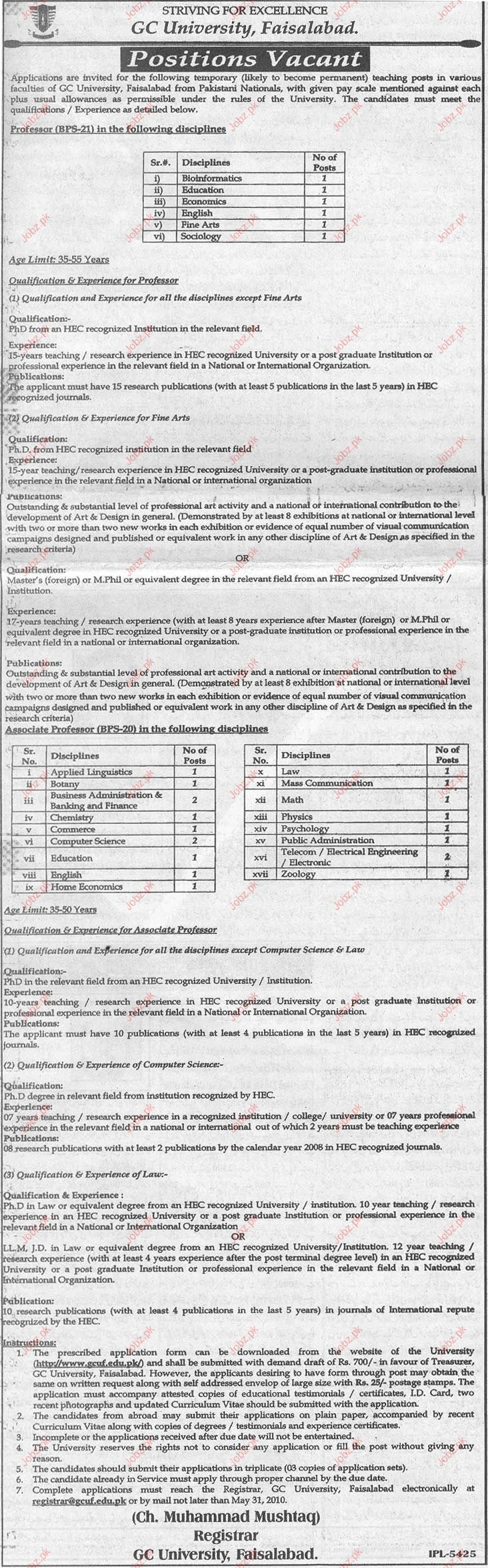 Faculty Required in GC University