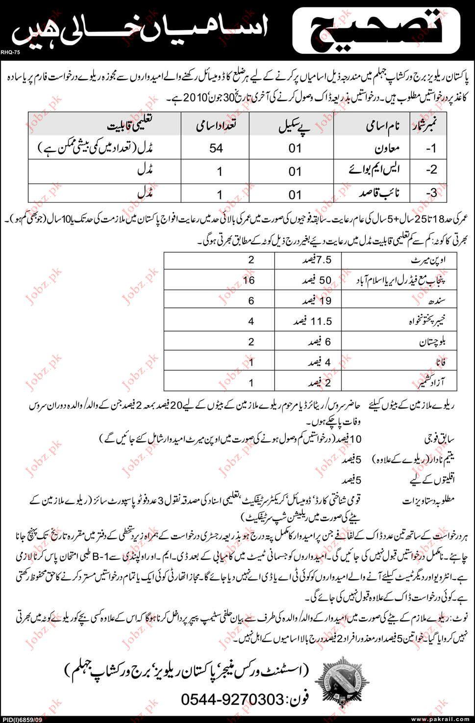 Pakistan Railways Workshop Job Opportunity