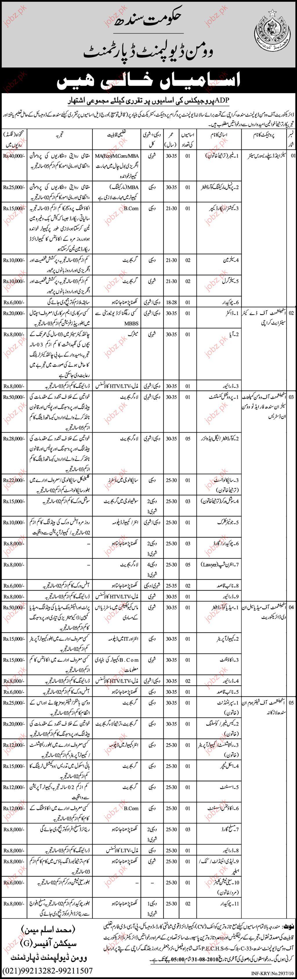 Women Development Department Sindh Job Opportunities