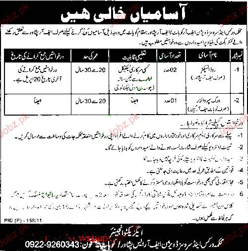 Road Inspector and Work Supervisor Job Opportunity