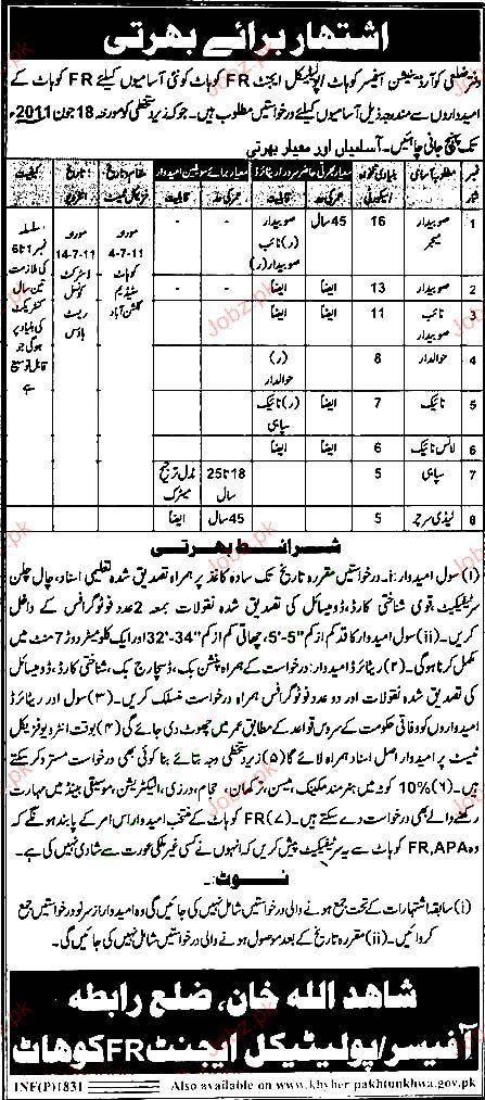 Subdar Major, Subdar, Naib Subdar Job Opportunity