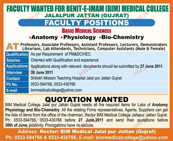Professor, Associate Professor, Lecturers Job Opportunity