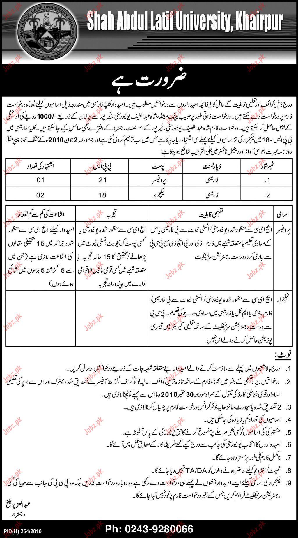 Shah Abdul Latif University Khairpur Job Opportunities