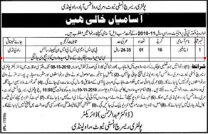 Job Opportunities in Poultry Research Institute Rawalpindi